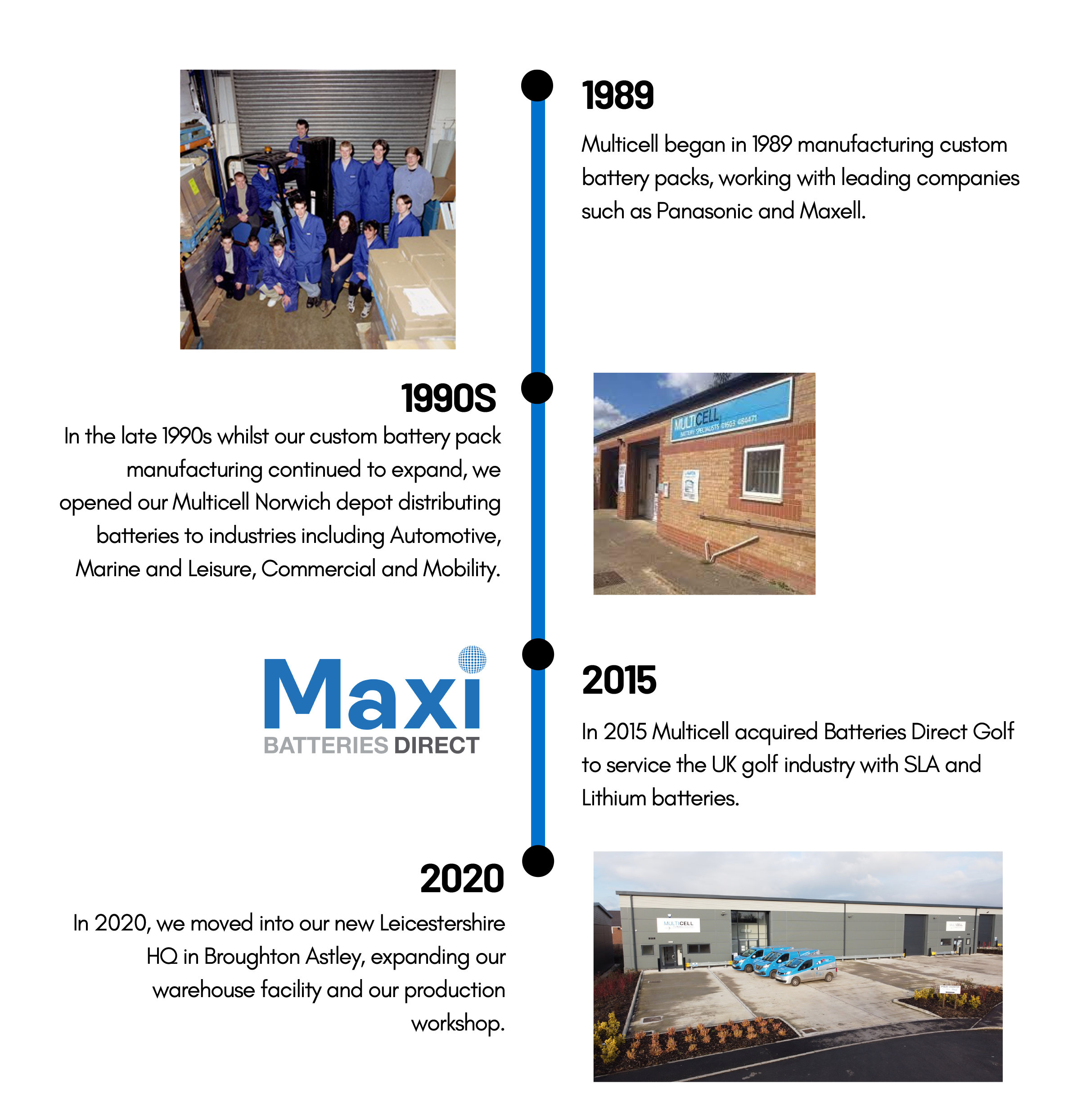 Multicell-History-Timeline